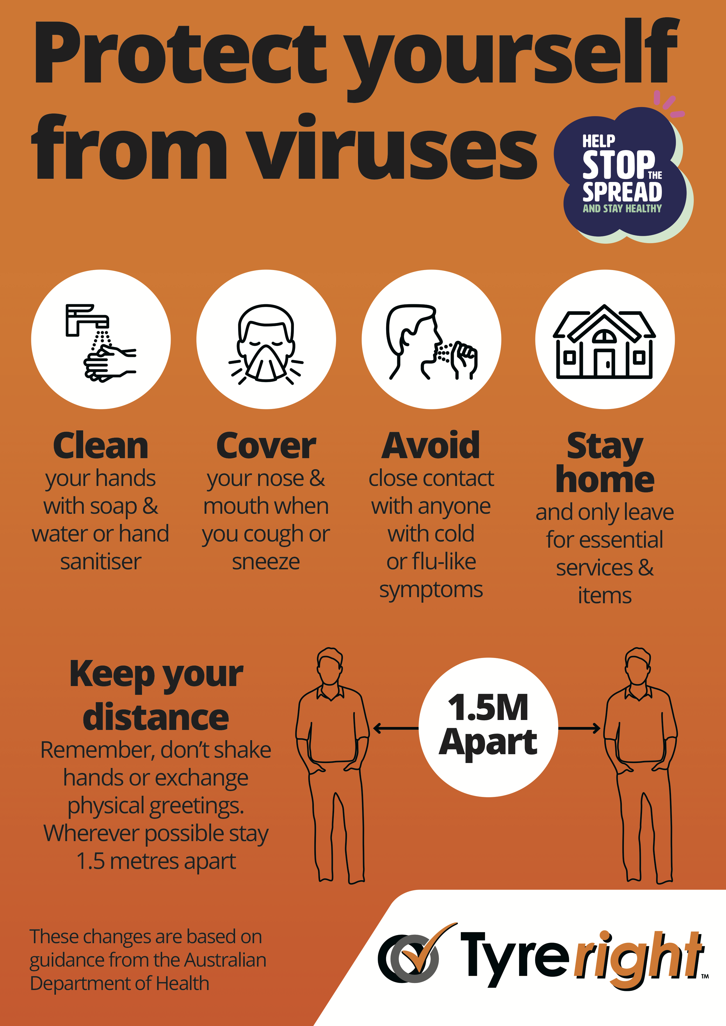 Protect yourself from viruses and maintain good hygiene